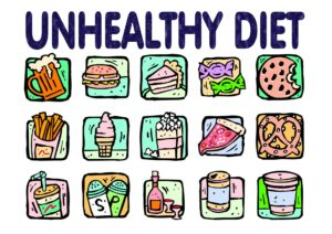 educational-unhealthy-diet-poster